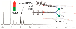 Nmr Spectroscopy Of Paramagnetic Metal Complexes