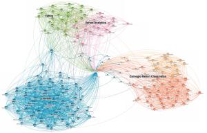 Bild Industry Networks And Economic Development