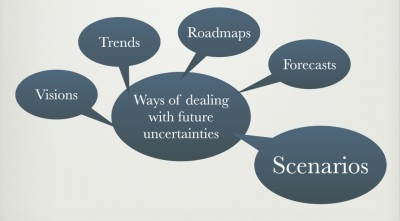 Scenario_Uncertainties