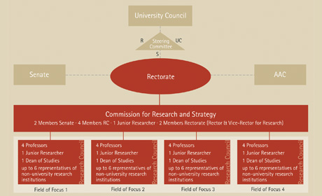 Institutional Strategy Governance 460x280