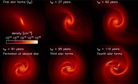 simulation af stjernedannelse