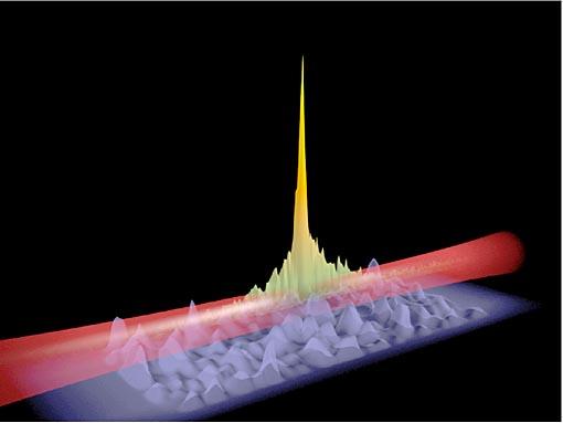 Ein ungeordnetes Potenzial (blau) bewirkt eine räumliche Lokalisierung der Dichteverteilung von ultrakalten Atomen (gelbgrün), die durch einen Laserstrahl (rot) geführt werden.