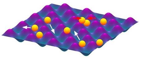 Ultrakalte Atome bewegen sich in der periodischen Potenziallandschaft eines zweidimensionalen Gitters.
